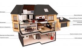 Всё о резервном электроснабжении в домах